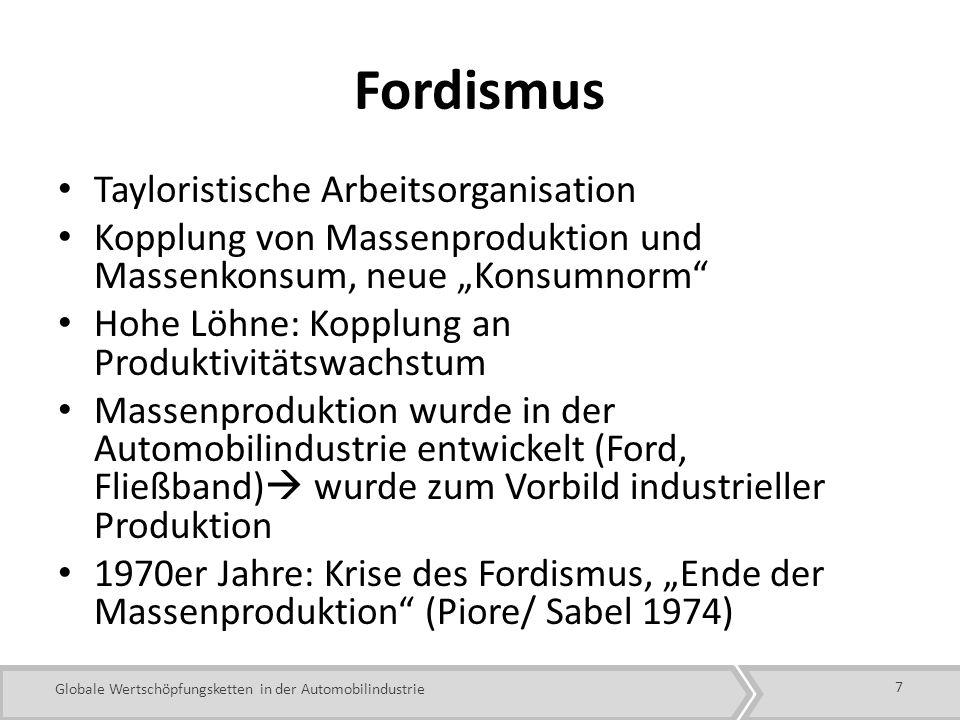 Fordismus Tayloristische Arbeitsorganisation
