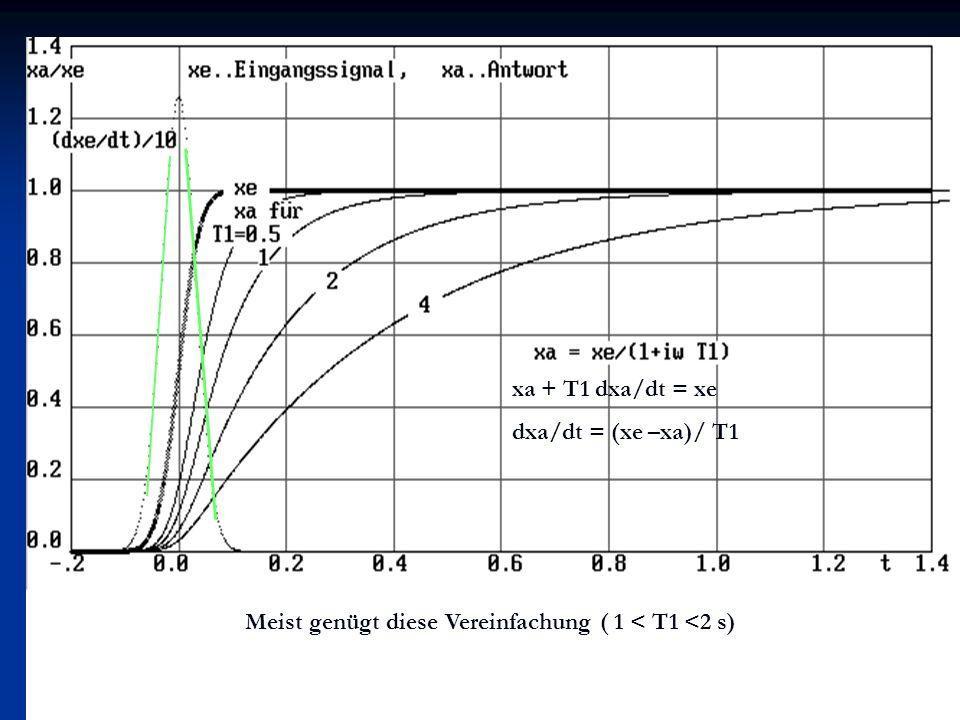 Meist genügt diese Vereinfachung ( 1 < T1 <2 s)