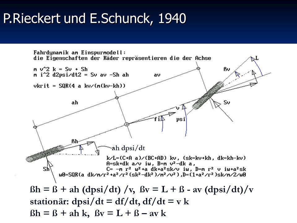 P.Rieckert und E.Schunck, 1940