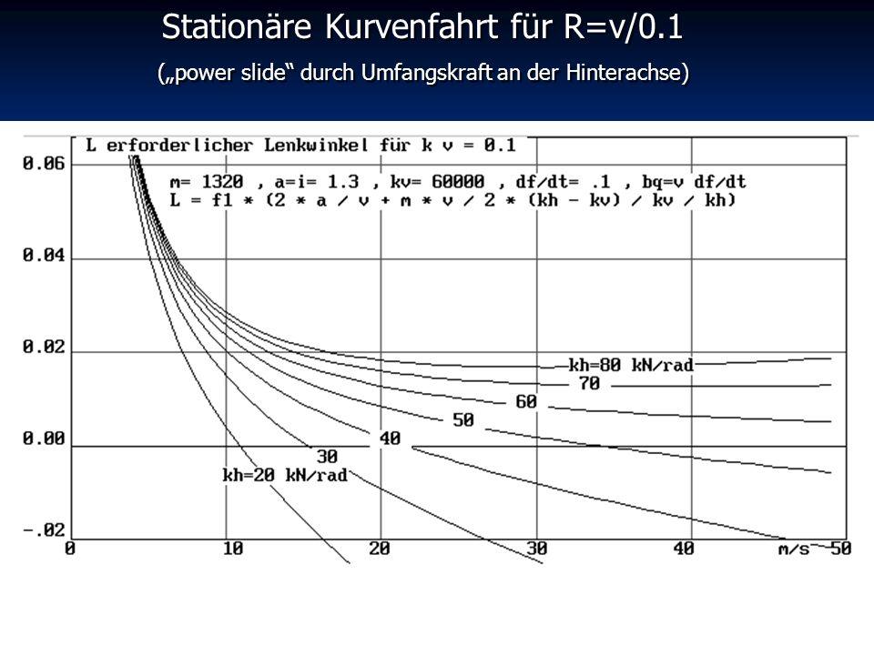 Stationäre Kurvenfahrt für R=v/0.1