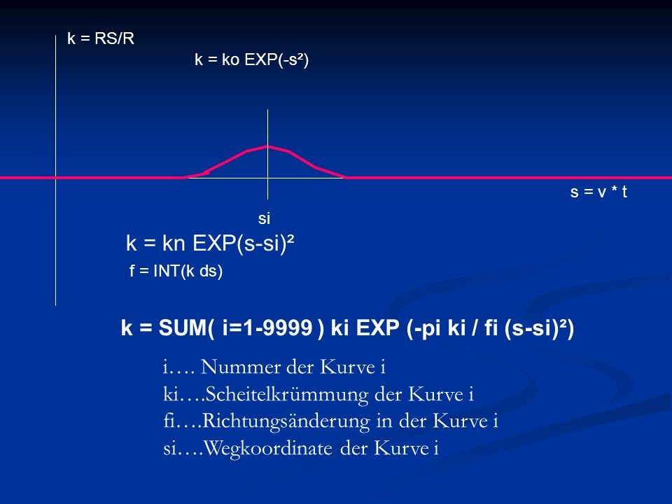 k = SUM( i=1-9999 ) ki EXP (-pi ki / fi (s-si)²)