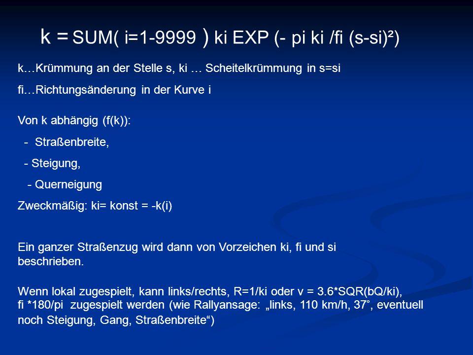 k = SUM( i=1-9999 ) ki EXP (- pi ki /fi (s-si)²)