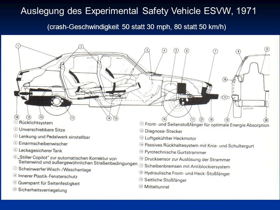 Auslegung des Experimental Safety Vehicle ESVW, 1971