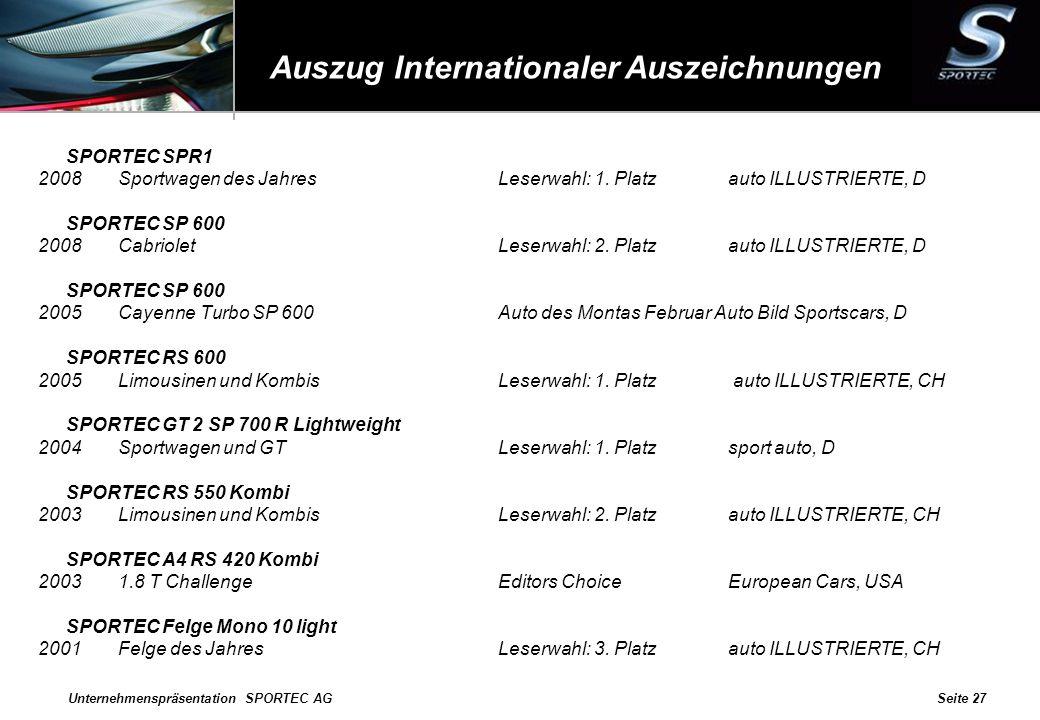 Auszug Internationaler Auszeichnungen