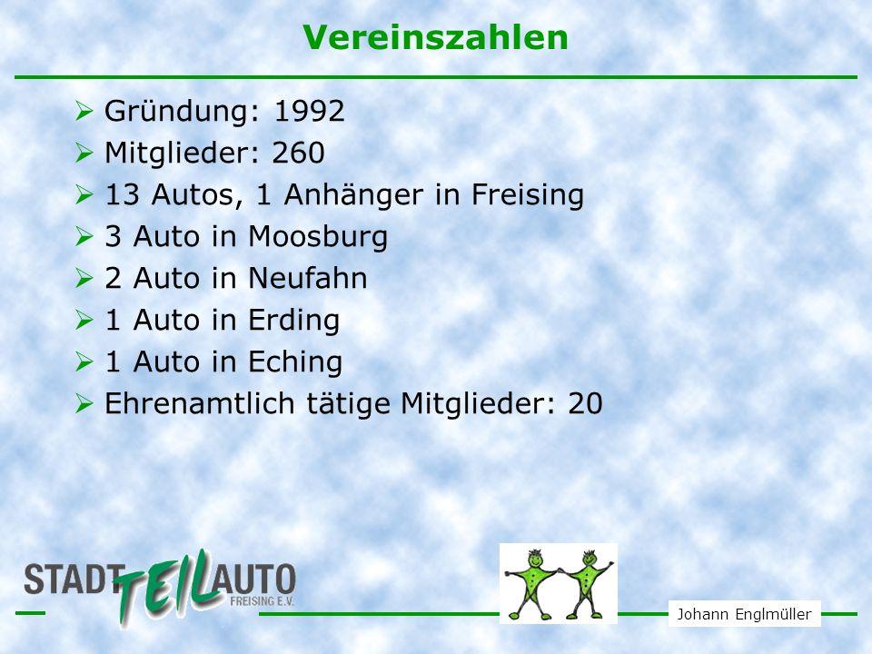 Vereinszahlen Gründung: 1992 Mitglieder: 260