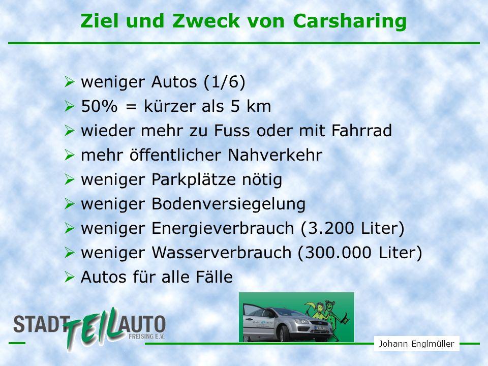 Ziel und Zweck von Carsharing