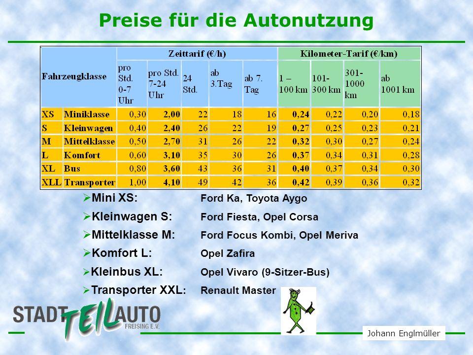 Preise für die Autonutzung