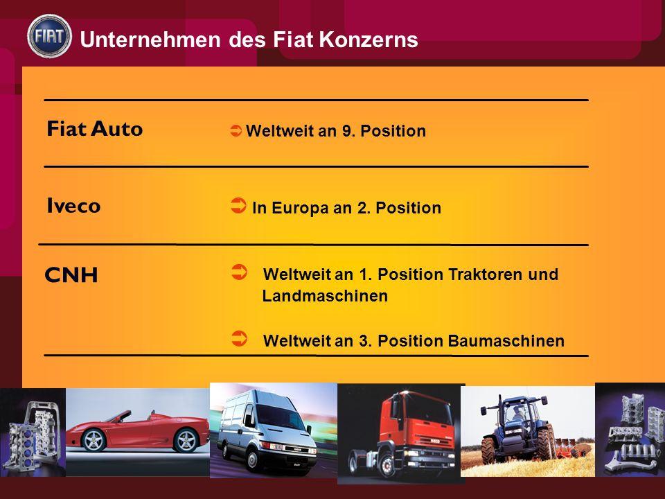 Unternehmen des Fiat Konzerns