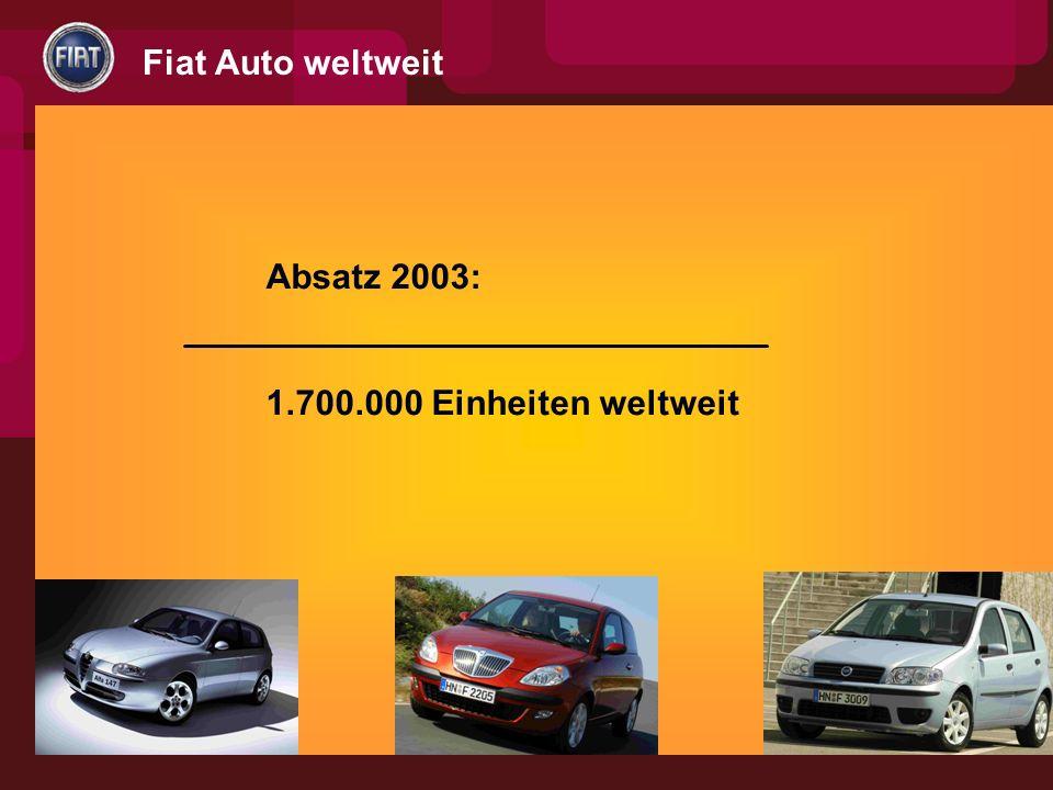 Fiat Auto weltweit Absatz 2003: 1.700.000 Einheiten weltweit
