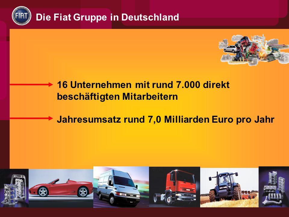 Die Fiat Gruppe in Deutschland