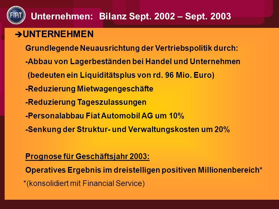 Unternehmen: Bilanz Sept. 2002 – Sept. 2003