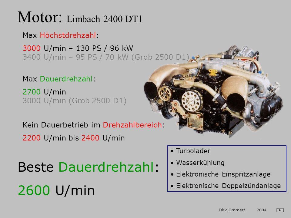 Motor: Limbach 2400 DT1 Beste Dauerdrehzahl: 2600 U/min