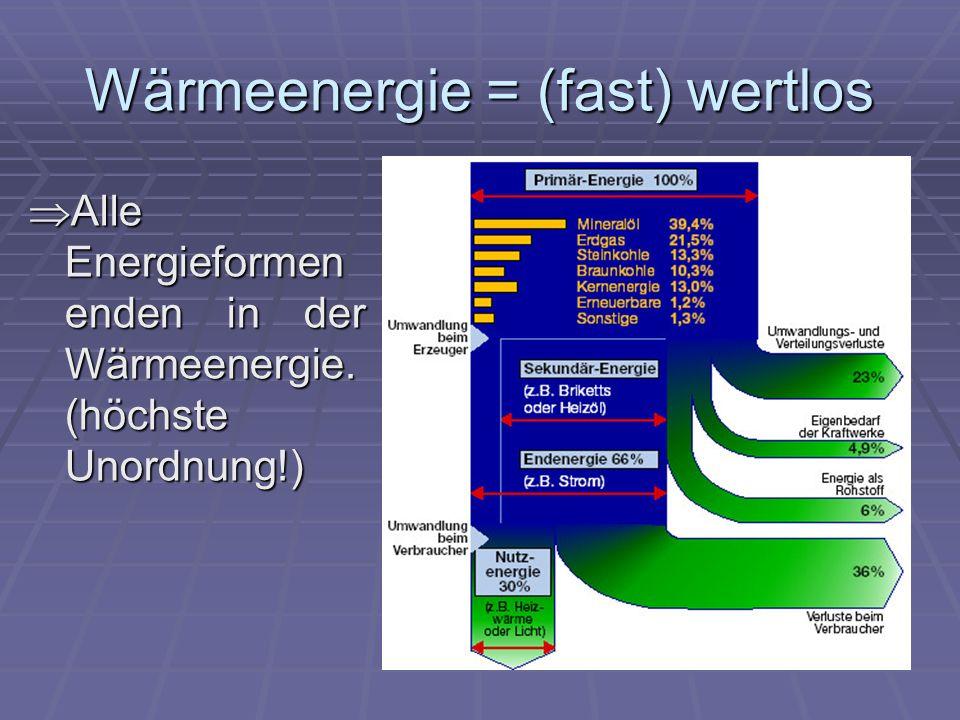 Wärmeenergie = (fast) wertlos