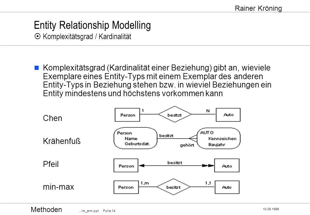 Entity Relationship Modelling ¤ Komplexitätsgrad / Kardinalität