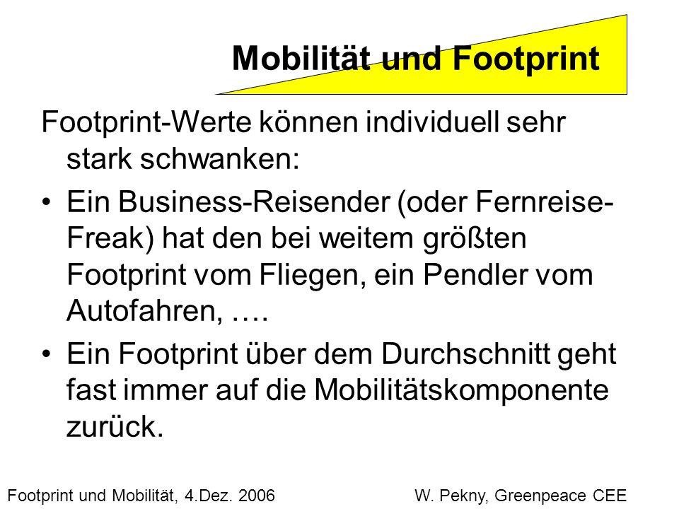Mobilität und Footprint