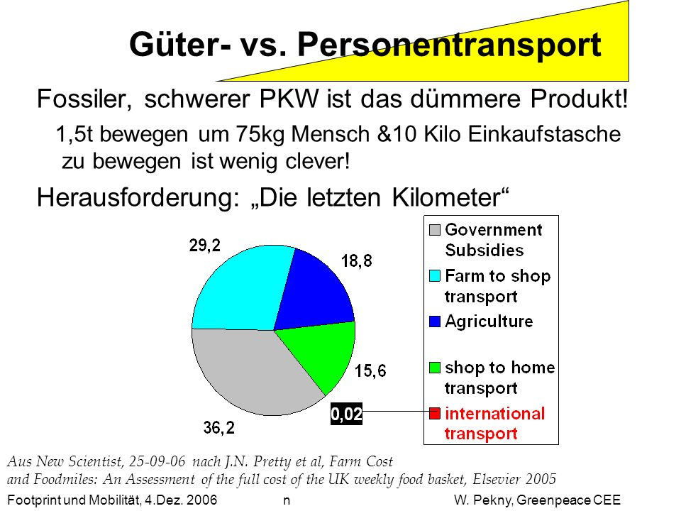 Güter- vs. Personentransport
