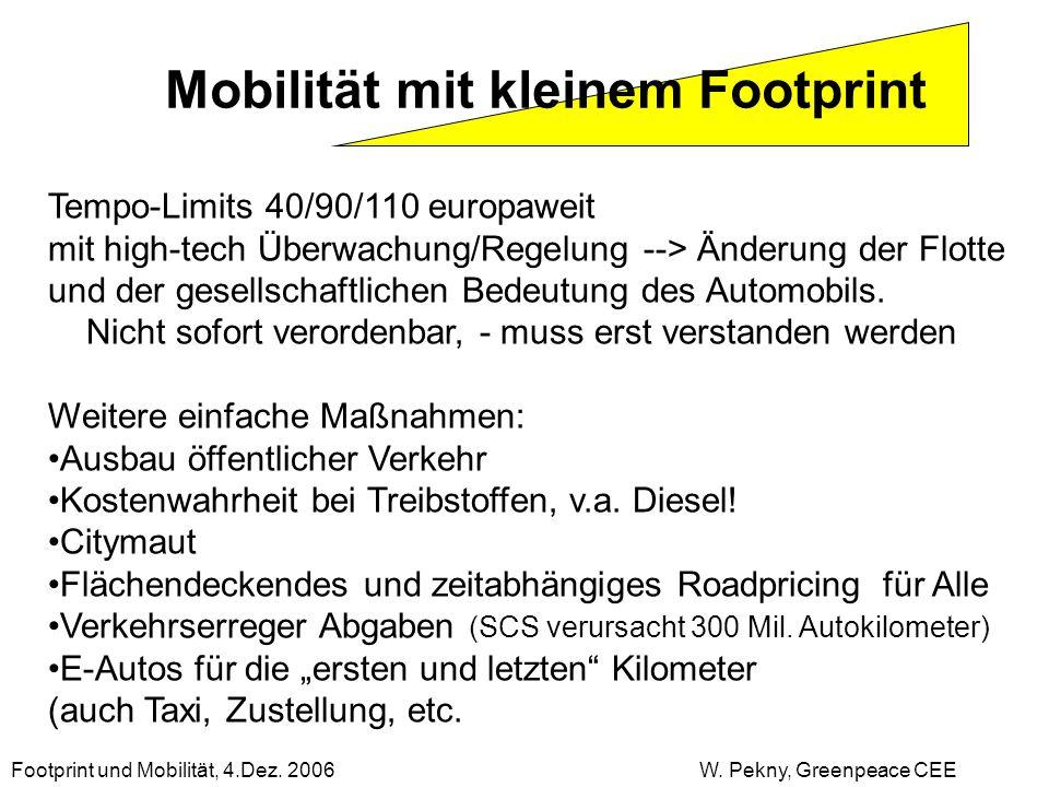 Mobilität mit kleinem Footprint