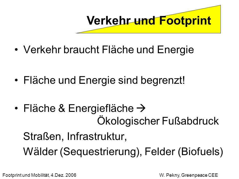 Verkehr und Footprint Verkehr braucht Fläche und Energie