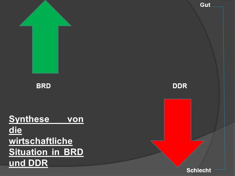 Synthese von die wirtschaftliche Situation in BRD und DDR