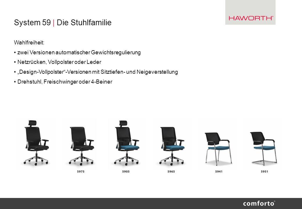 System 59 | Die Stuhlfamilie