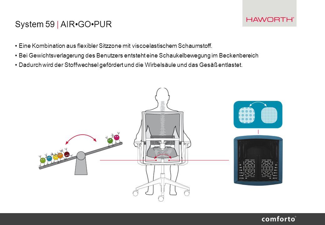 System 59 | AIR•GO•PUR • Eine Kombination aus flexibler Sitzzone mit viscoelastischem Schaumstoff.