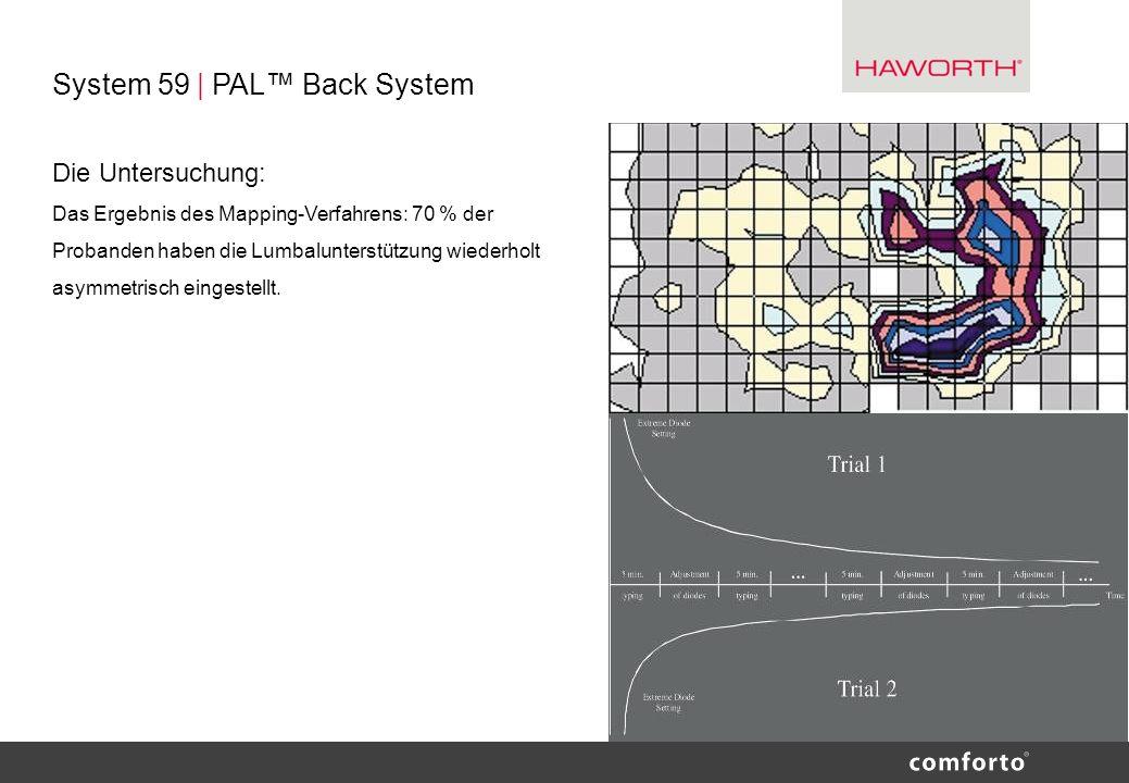 System 59 | PAL™ Back System