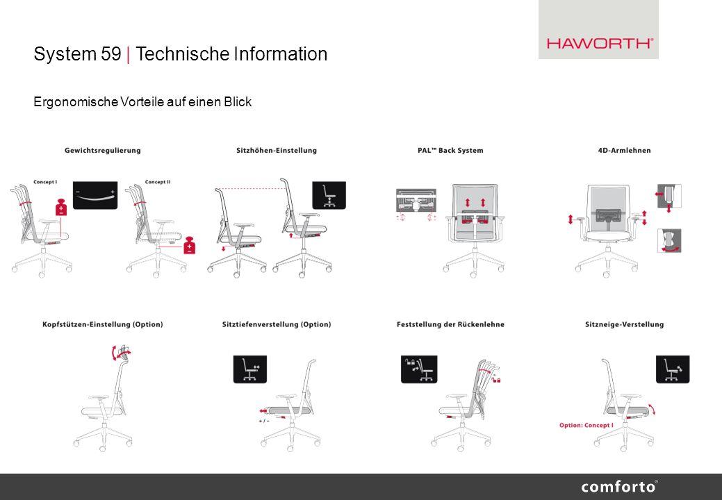 System 59 | Technische Information