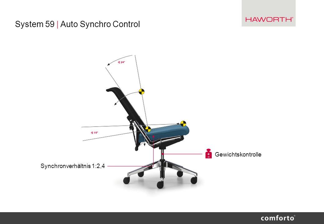 System 59 | Auto Synchro Control
