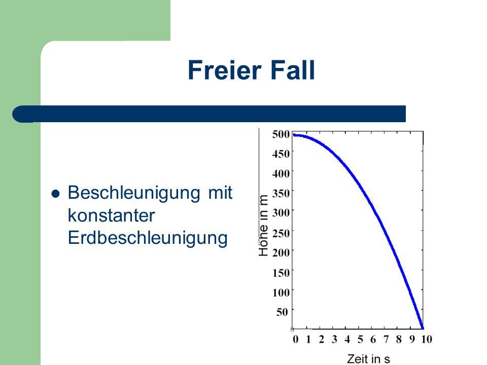 Freier Fall Beschleunigung mit konstanter Erdbeschleunigung