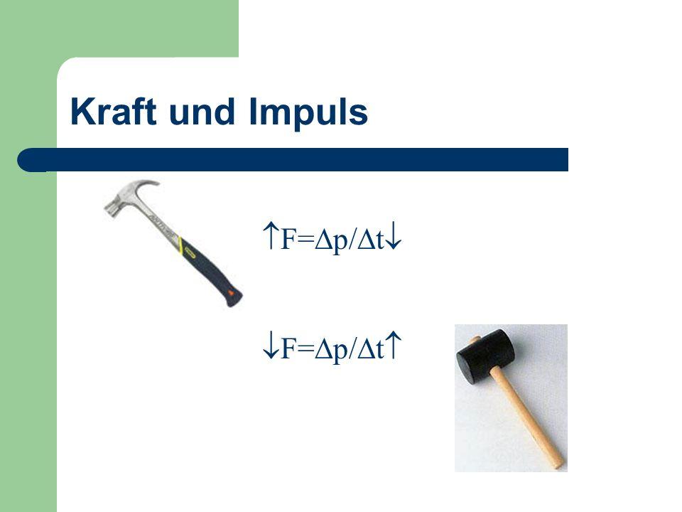 Kraft und Impuls F=p/t F=p/t