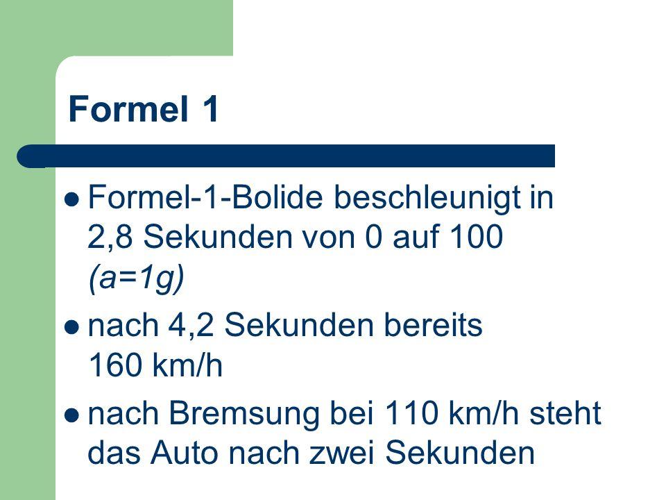 Formel 1 Formel-1-Bolide beschleunigt in 2,8 Sekunden von 0 auf 100 (a=1g) nach 4,2 Sekunden bereits 160 km/h.