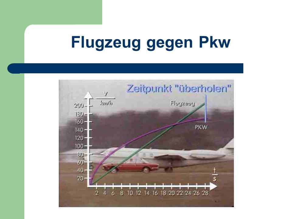 Flugzeug gegen Pkw