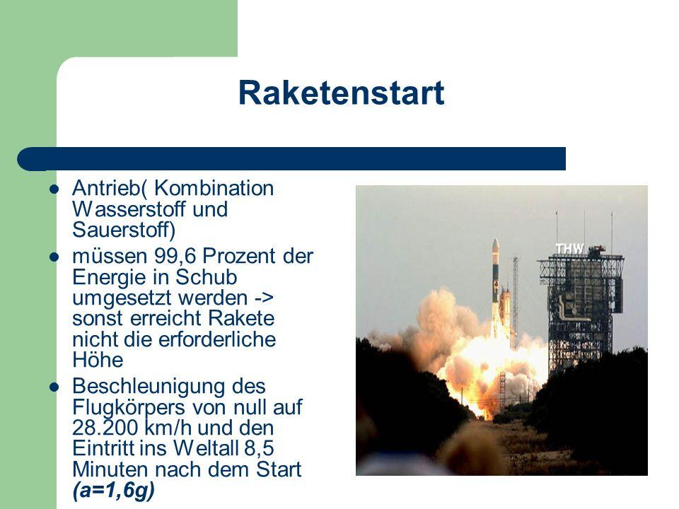 Raketenstart Antrieb( Kombination Wasserstoff und Sauerstoff)