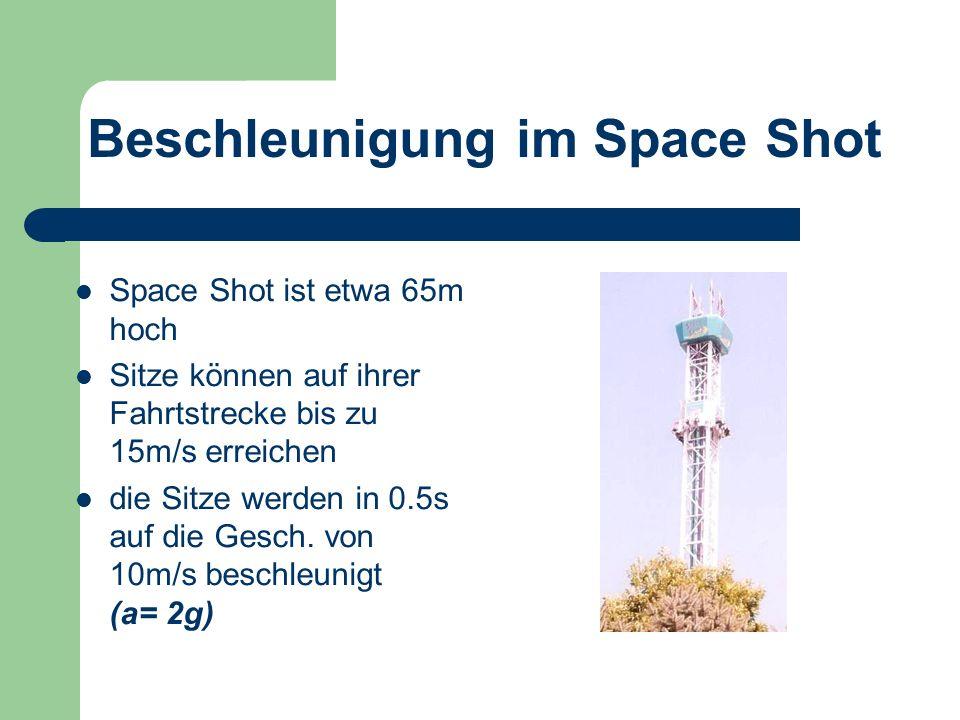 Beschleunigung im Space Shot