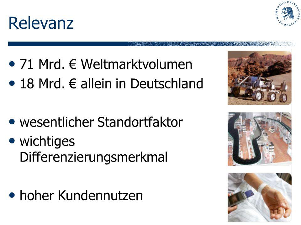Relevanz 71 Mrd. € Weltmarktvolumen 18 Mrd. € allein in Deutschland