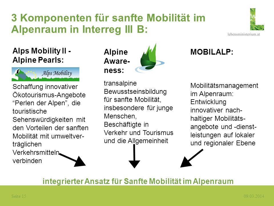 3 Komponenten für sanfte Mobilität im Alpenraum in Interreg III B: