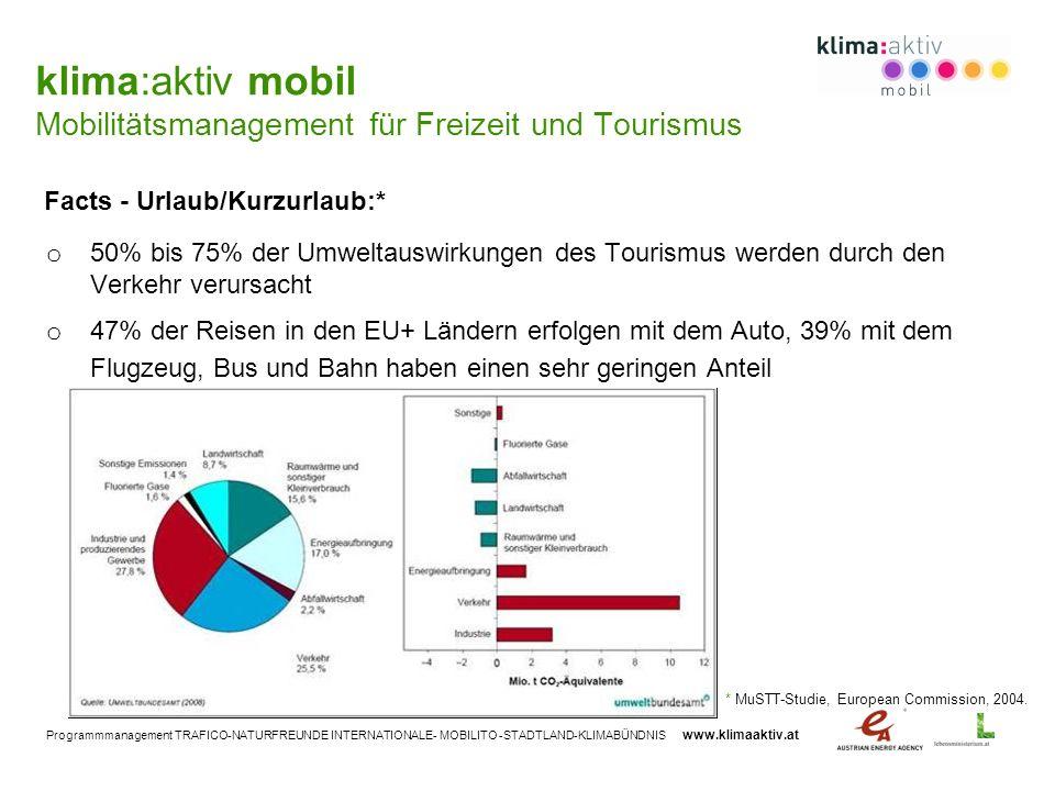 klima:aktiv mobil Mobilitätsmanagement für Freizeit und Tourismus