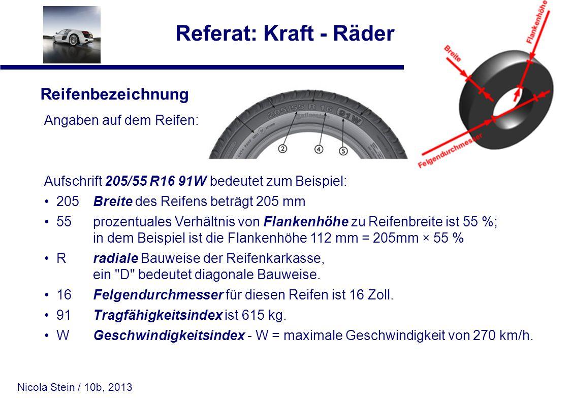 Reifenbezeichnung Angaben auf dem Reifen: