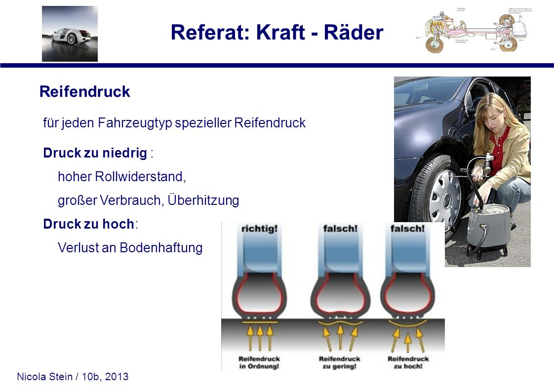Reifendruck für jeden Fahrzeugtyp spezieller Reifendruck