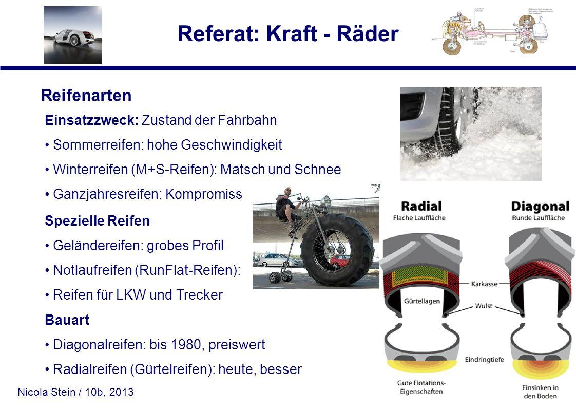 Reifenarten Einsatzzweck: Zustand der Fahrbahn