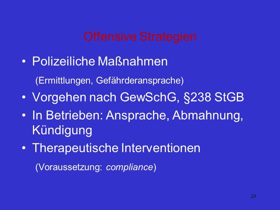 Offensive Strategien Polizeiliche Maßnahmen. (Ermittlungen, Gefährderansprache) Vorgehen nach GewSchG, §238 StGB.