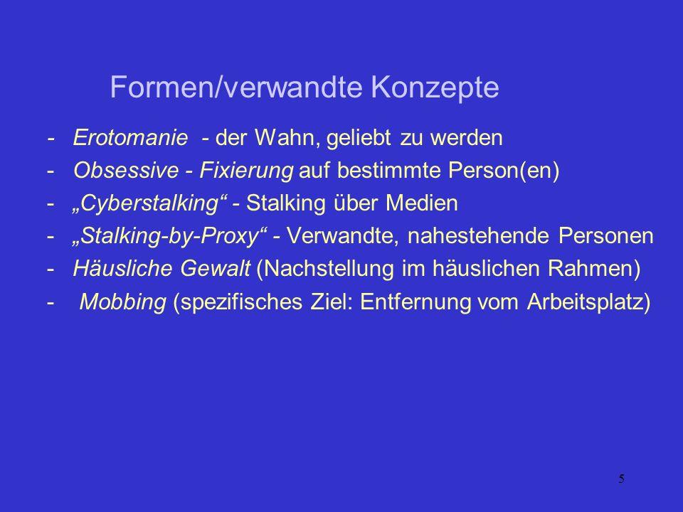 Formen/verwandte Konzepte