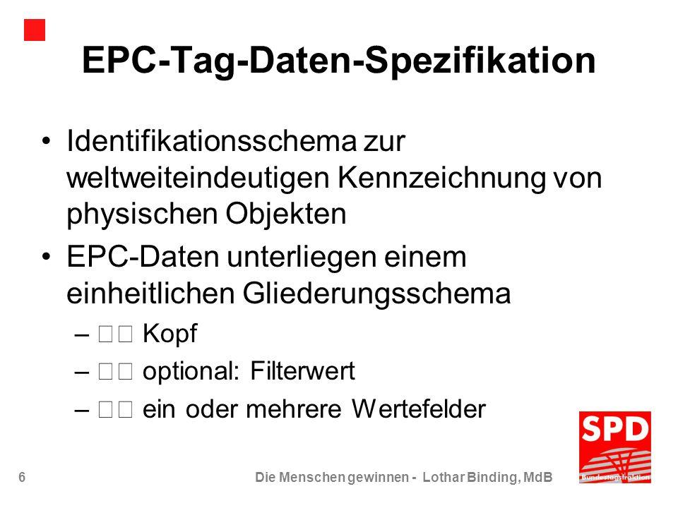 EPC-Tag-Daten-Spezifikation
