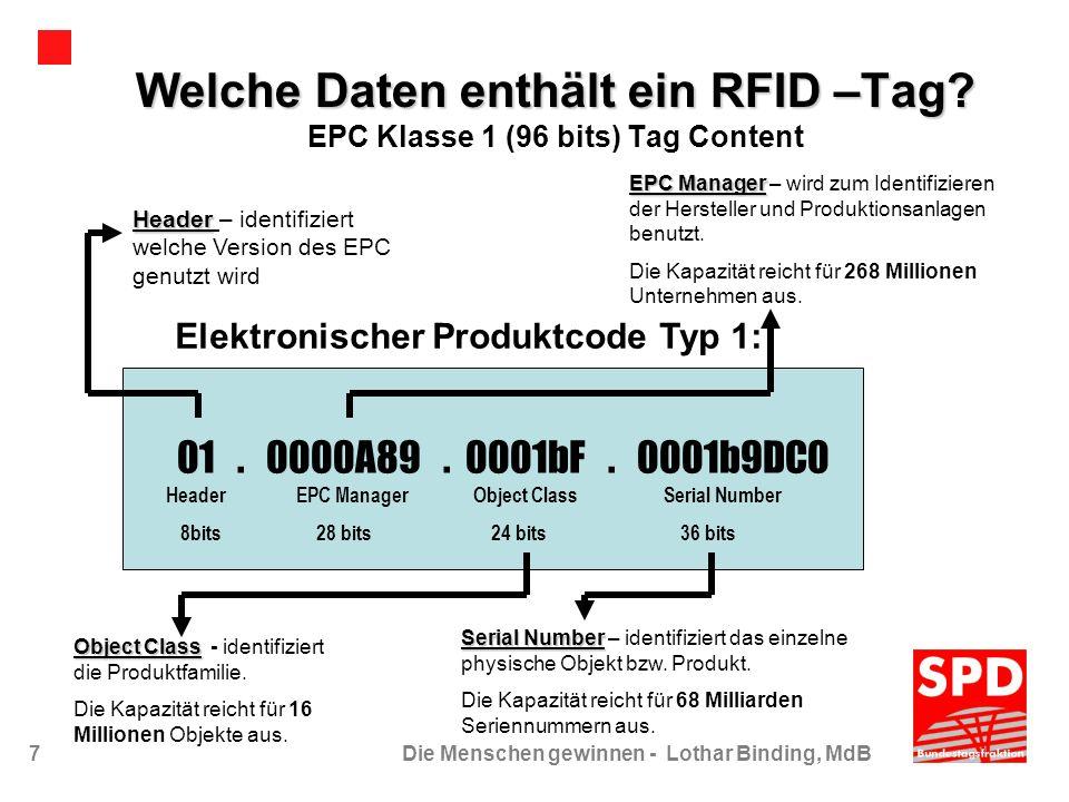Welche Daten enthält ein RFID –Tag EPC Klasse 1 (96 bits) Tag Content