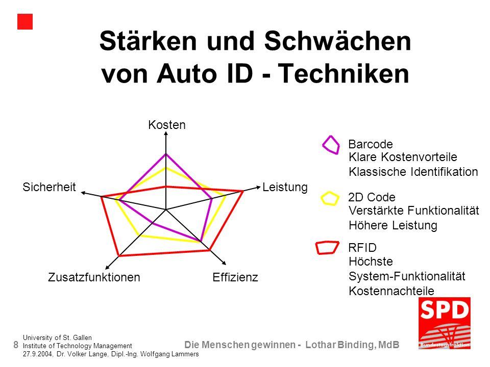 Stärken und Schwächen von Auto ID - Techniken