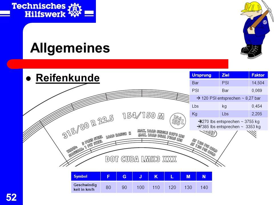 Allgemeines Reifenkunde 52 F G J K L M N 80 90 100 110 120 130 140