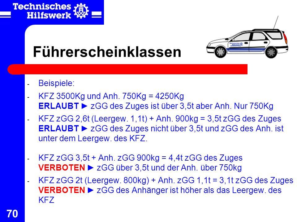 Führerscheinklassen Beispiele: