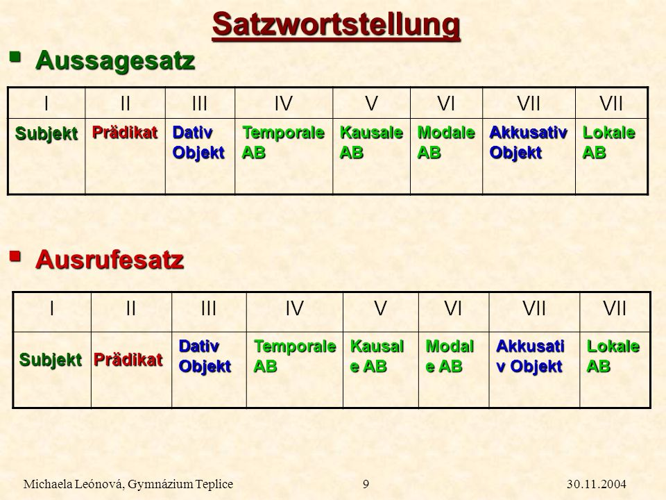 Satzwortstellung Aussagesatz Ausrufesatz I II III IV V VI VII I II III