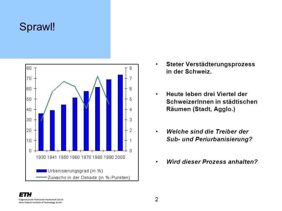 Sprawl! Steter Verstädterungsprozess in der Schweiz.