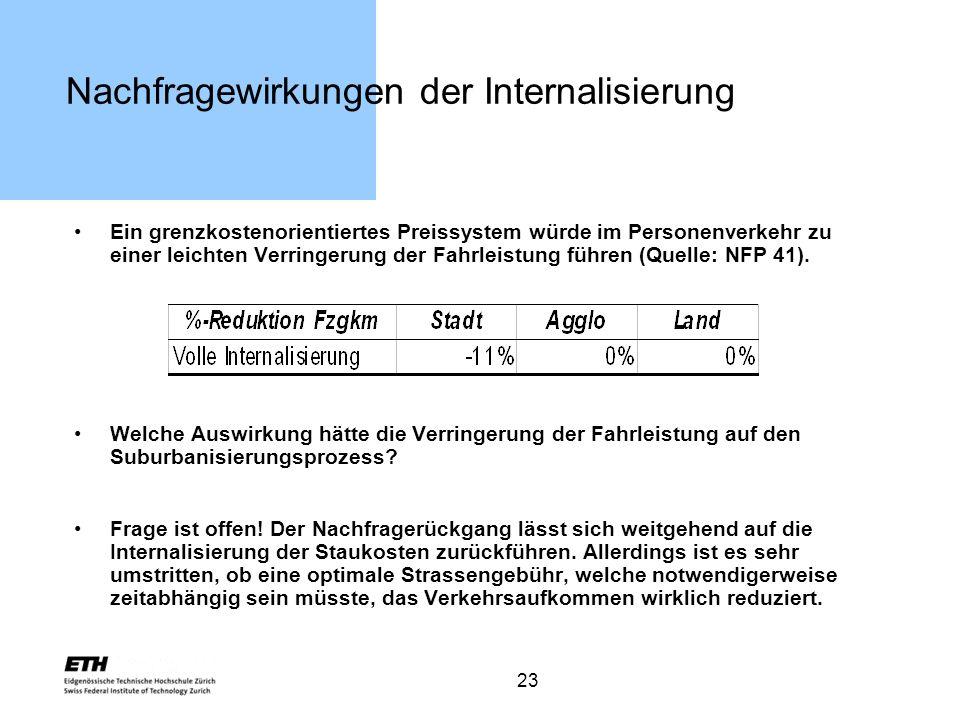 Nachfragewirkungen der Internalisierung